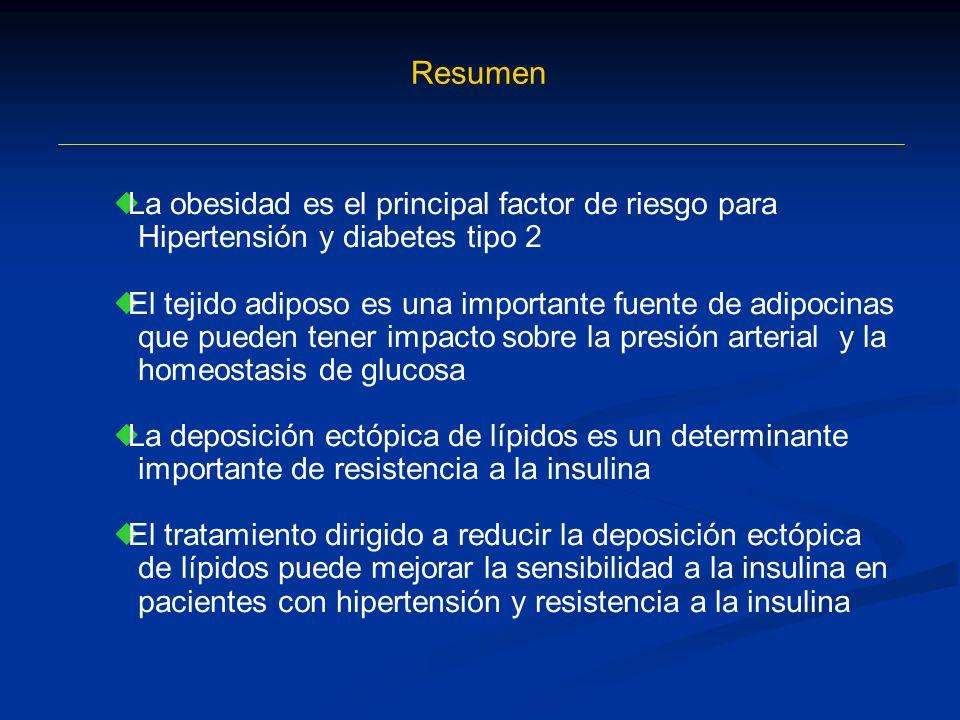 Resumen La obesidad es el principal factor de riesgo para Hipertensión y diabetes tipo 2 El tejido adiposo es una importante fuente de adipocinas que
