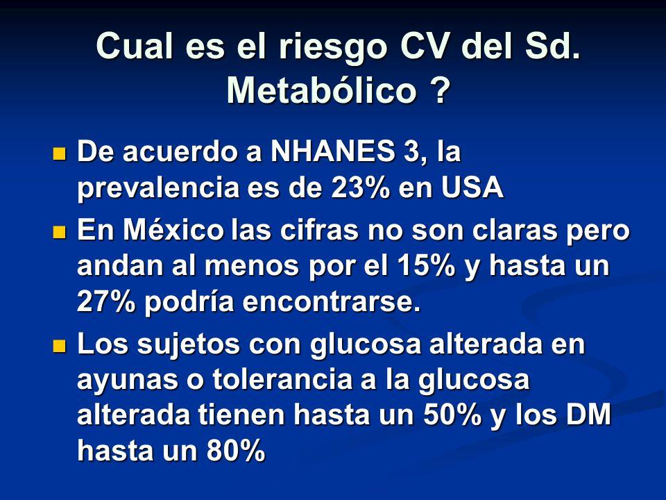 Cual es el riesgo CV del Sd. Metabólico ? De acuerdo a NHANES 3, la prevalencia es de 23% en USA De acuerdo a NHANES 3, la prevalencia es de 23% en US