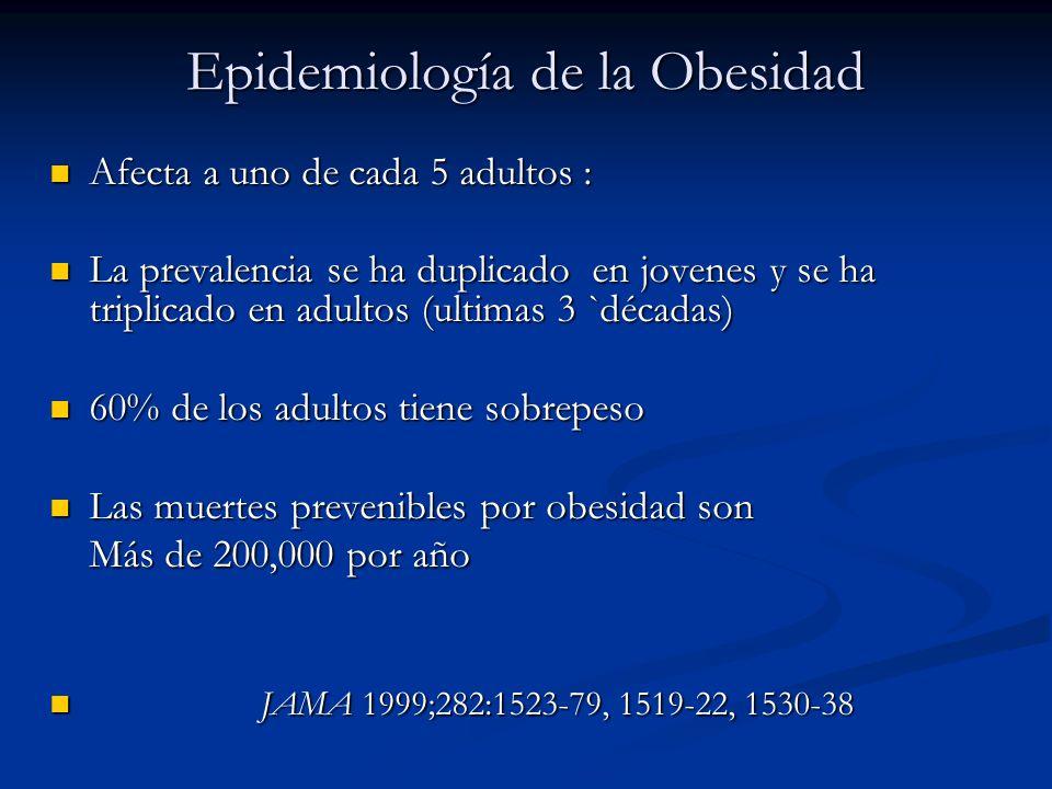 Epidemiología de la Obesidad Afecta a uno de cada 5 adultos : Afecta a uno de cada 5 adultos : La prevalencia se ha duplicado en jovenes y se ha tripl