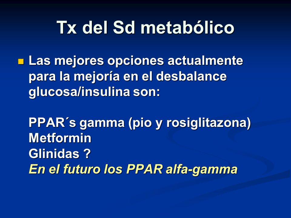 Tx del Sd metabólico Las mejores opciones actualmente para la mejoría en el desbalance glucosa/insulina son: PPAR´s gamma (pio y rosiglitazona) Metfor