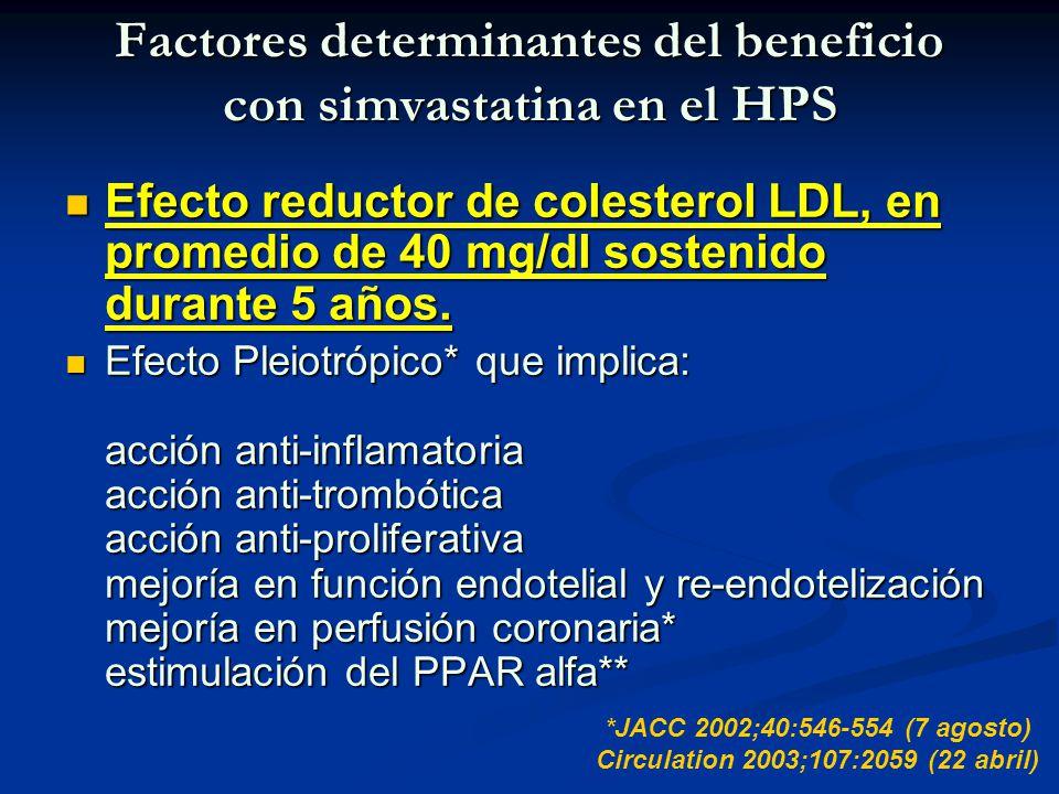 Factores determinantes del beneficio con simvastatina en el HPS Efecto reductor de colesterol LDL, en promedio de 40 mg/dl sostenido durante 5 años. E