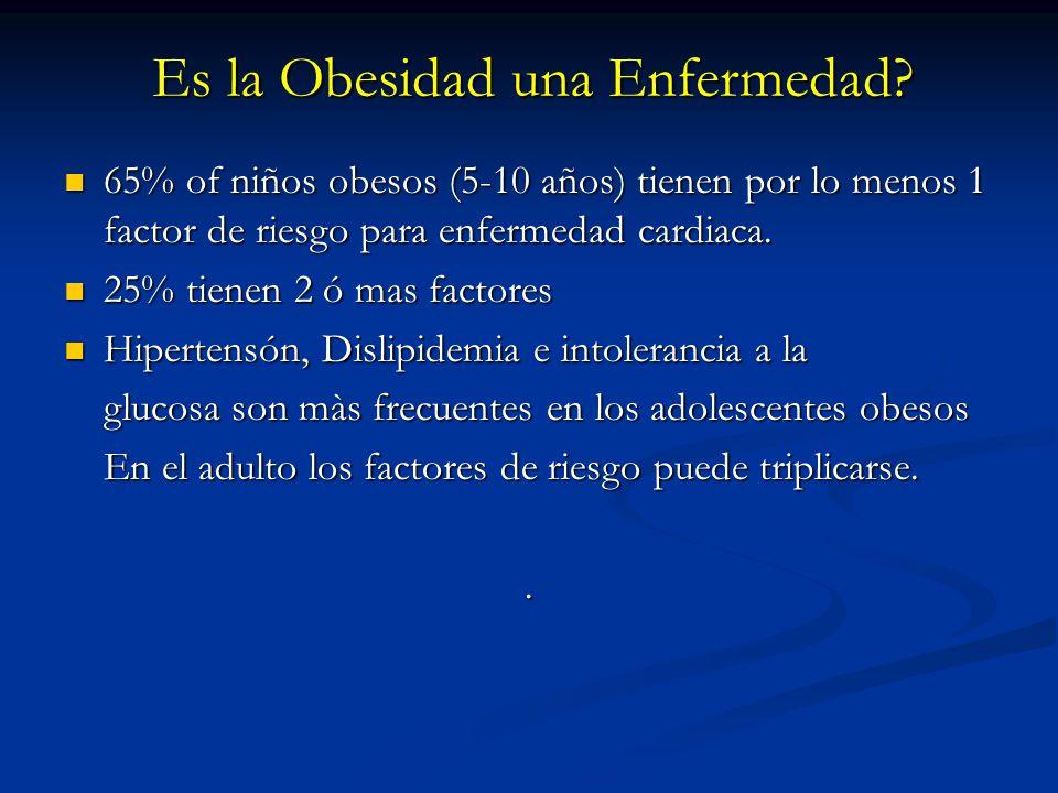 Es la Obesidad una Enfermedad? 65% of niños obesos (5-10 años) tienen por lo menos 1 factor de riesgo para enfermedad cardiaca. 65% of niños obesos (5