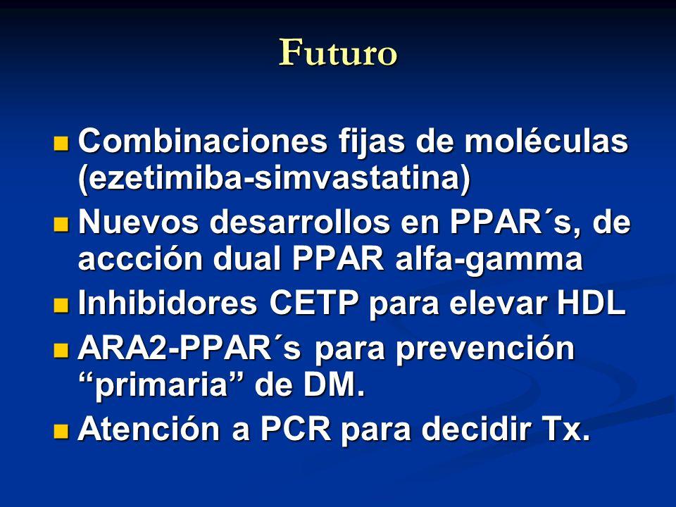 Futuro Combinaciones fijas de moléculas (ezetimiba-simvastatina) Combinaciones fijas de moléculas (ezetimiba-simvastatina) Nuevos desarrollos en PPAR´
