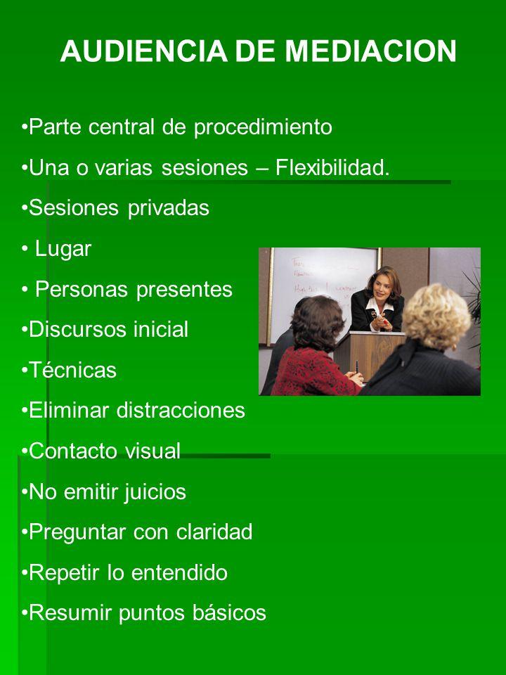 AUDIENCIA DE MEDIACION Parte central de procedimiento Una o varias sesiones – Flexibilidad. Sesiones privadas Lugar Personas presentes Discursos inici