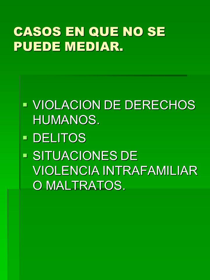 CASOS EN QUE NO SE PUEDE MEDIAR. VIOLACION DE DERECHOS HUMANOS. VIOLACION DE DERECHOS HUMANOS. DELITOS DELITOS SITUACIONES DE VIOLENCIA INTRAFAMILIAR