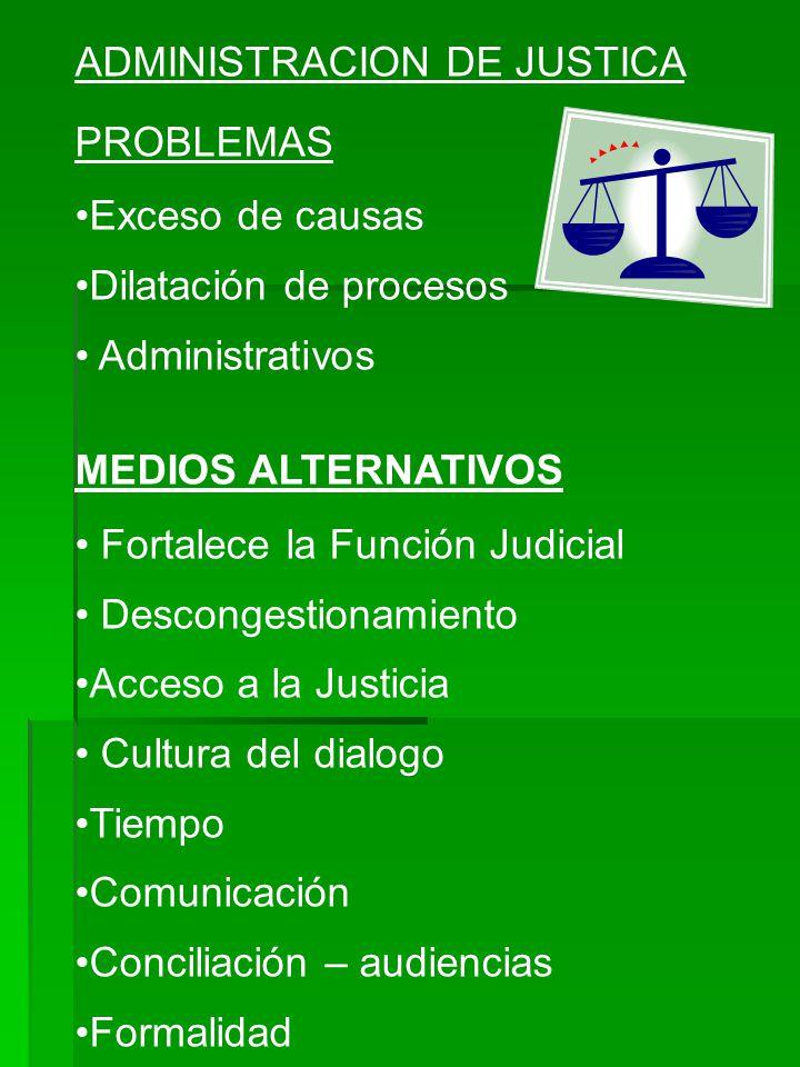 ADMINISTRACION DE JUSTICA PROBLEMAS Exceso de causas Dilatación de procesos Administrativos MEDIOS ALTERNATIVOS Fortalece la Función Judicial Desconge