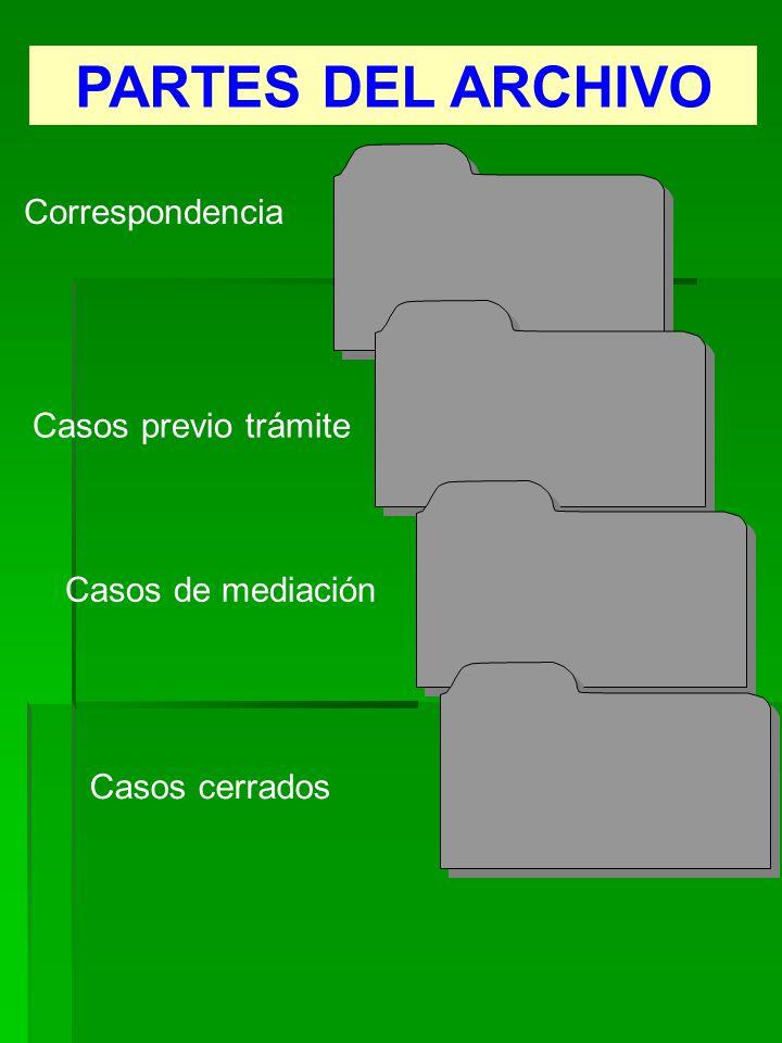 PARTES DEL ARCHIVO Correspondencia Casos previo trámite Casos de mediación Casos cerrados