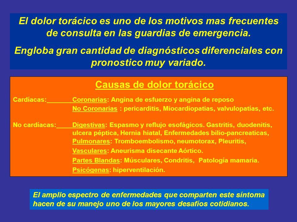 El dolor torácico es uno de los motivos mas frecuentes de consulta en las guardias de emergencia. Engloba gran cantidad de diagnósticos diferenciales
