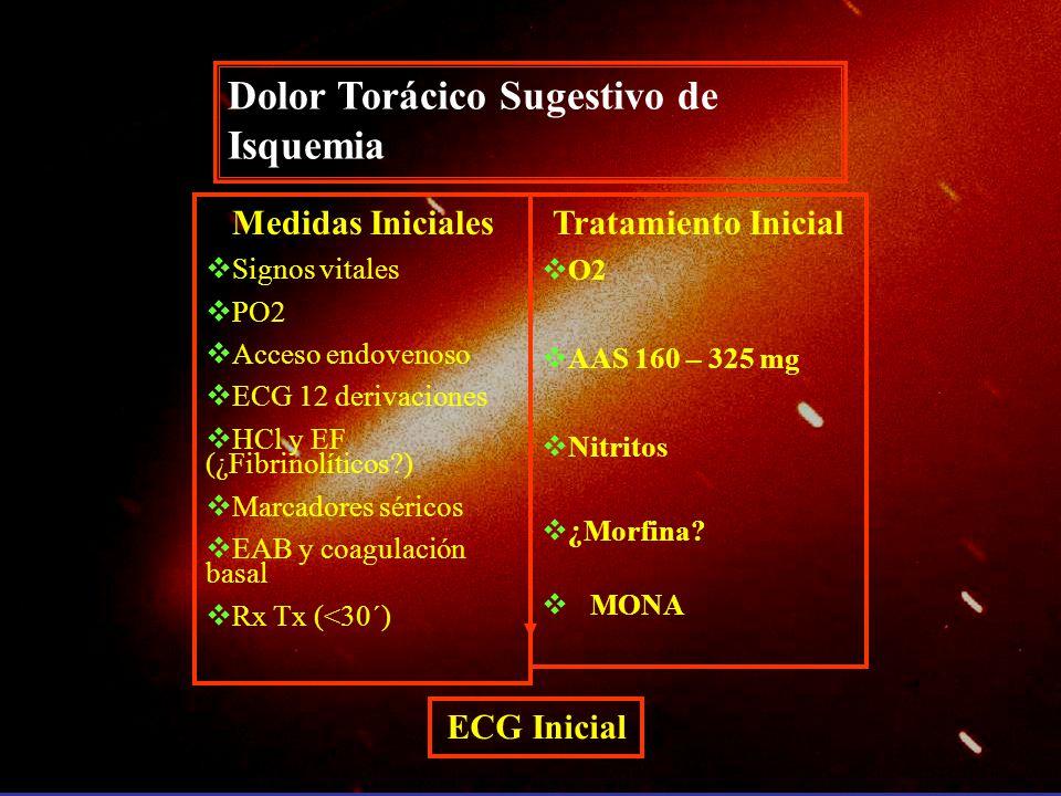 Dolor Torácico Sugestivo de Isquemia Medidas Iniciales Signos vitales PO2 Acceso endovenoso ECG 12 derivaciones HCl y EF (¿Fibrinolíticos?) Marcadores