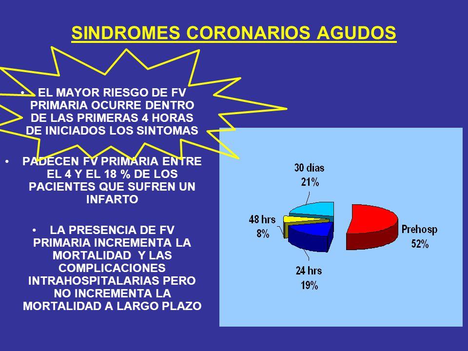 SINDROMES CORONARIOS AGUDOS (SICA) SINDROMES 1.Trombosis 2.Obstrucción mecánica 3.Obstrucción dinámica (macro - micro vascular) 4.Inflamación 5.Aumento de la demanda de O 2 Braunwald E.