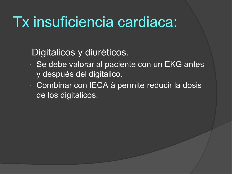 Tx insuficiencia cardiaca: Digitalicos y diuréticos.