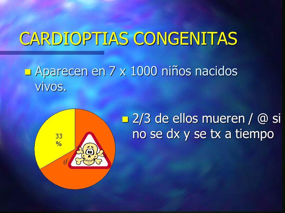 CARDIOPTIAS CONGENITAS n Aparecen en 7 x 1000 niños nacidos vivos. n 2/3 de ellos mueren / @ si no se dx y se tx a tiempo