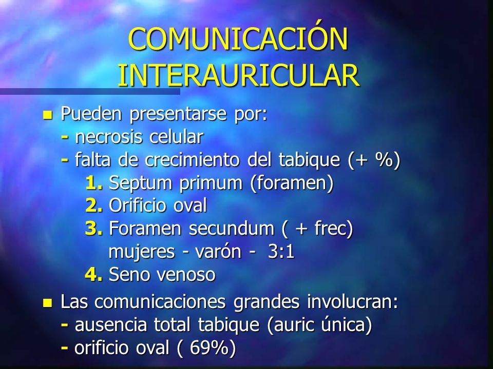 COMUNICACIÓN INTERAURICULAR n Pueden presentarse por: - necrosis celular - falta de crecimiento del tabique (+ %) 1. Septum primum (foramen) 2. Orific