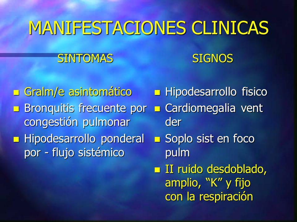MANIFESTACIONES CLINICAS SINTOMAS n Gralm/e asintomático n Bronquitis frecuente por congestión pulmonar n Hipodesarrollo ponderal por - flujo sistémic