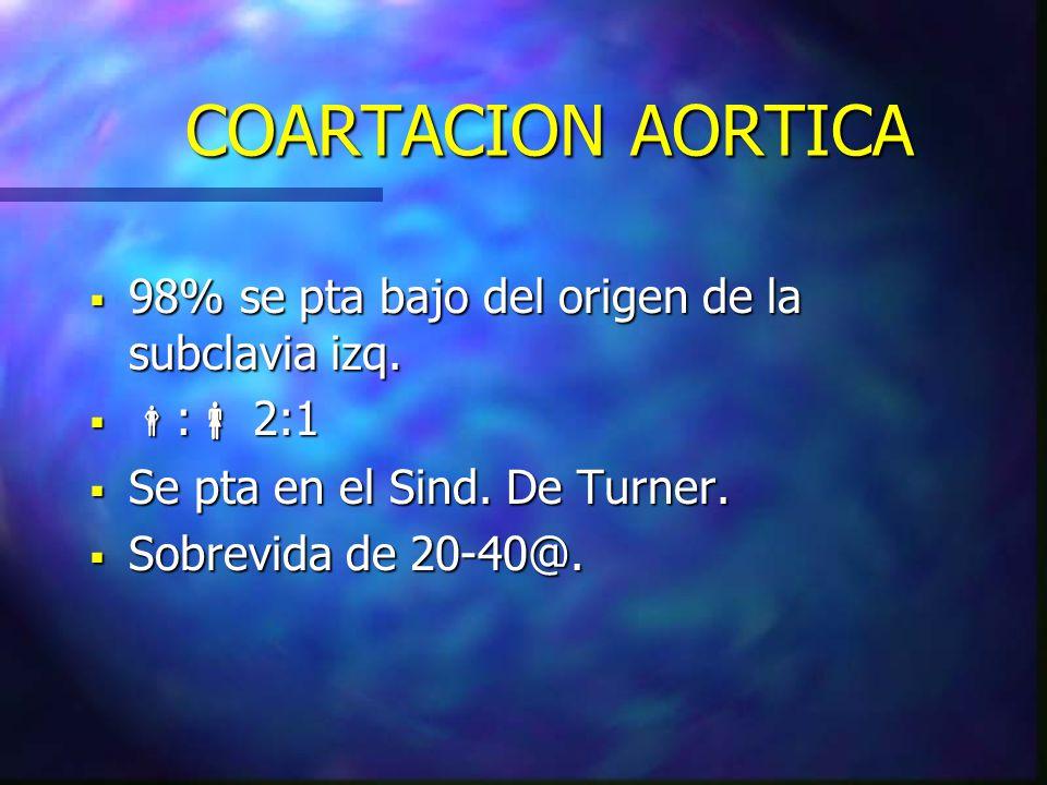 COARTACION AORTICA 98% se pta bajo del origen de la subclavia izq. 98% se pta bajo del origen de la subclavia izq. : 2:1 : 2:1 Se pta en el Sind. De T
