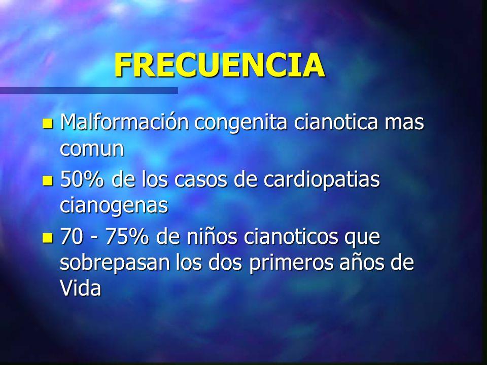 FRECUENCIA n Malformación congenita cianotica mas comun n 50% de los casos de cardiopatias cianogenas n 70 - 75% de niños cianoticos que sobrepasan lo