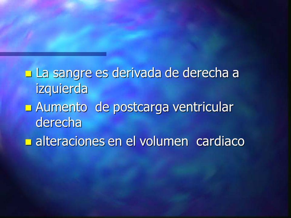 MANIFESTACIONES CLINICAS MANIFESTACIONES CLINICAS n Los recien nacidos son de termino o postermino n Liquido amniotico teñido con meconio n dentro de las primeras horas se empieza a observar : n cianosis n taquipnea n no hay gran dificultad respiratoria n Soplo cardiaco n hipoglucemia e hipocalemia