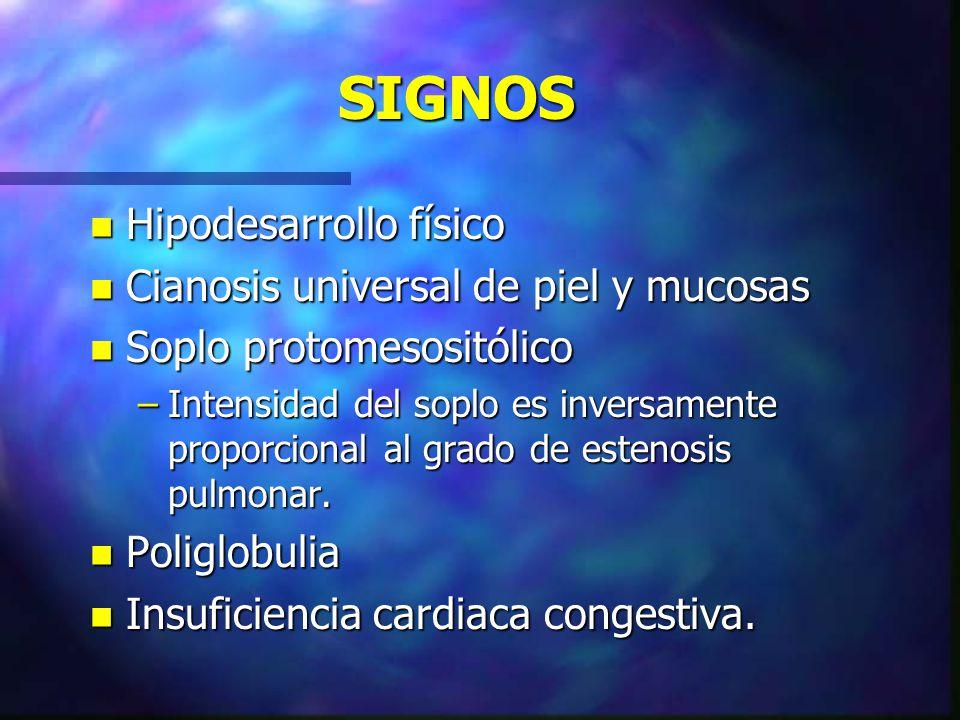 SIGNOS n Hipodesarrollo físico n Cianosis universal de piel y mucosas n Soplo protomesositólico –Intensidad del soplo es inversamente proporcional al