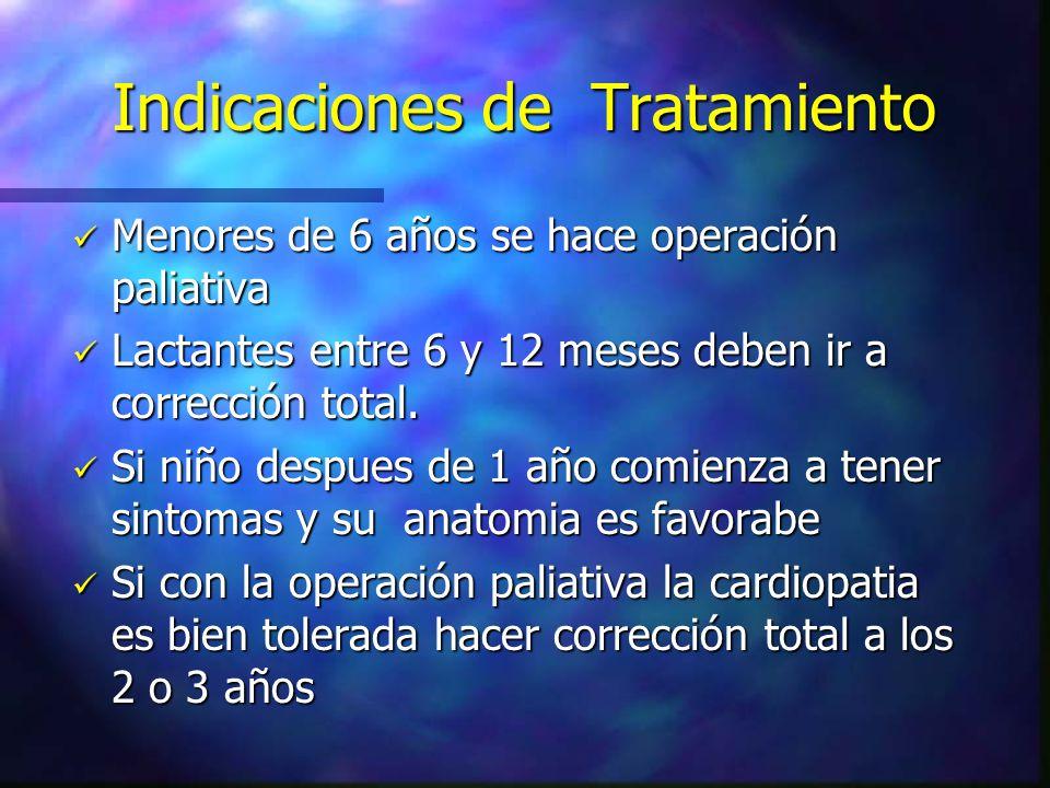 Indicaciones de Tratamiento ü Menores de 6 años se hace operación paliativa ü Lactantes entre 6 y 12 meses deben ir a corrección total. ü Si niño desp
