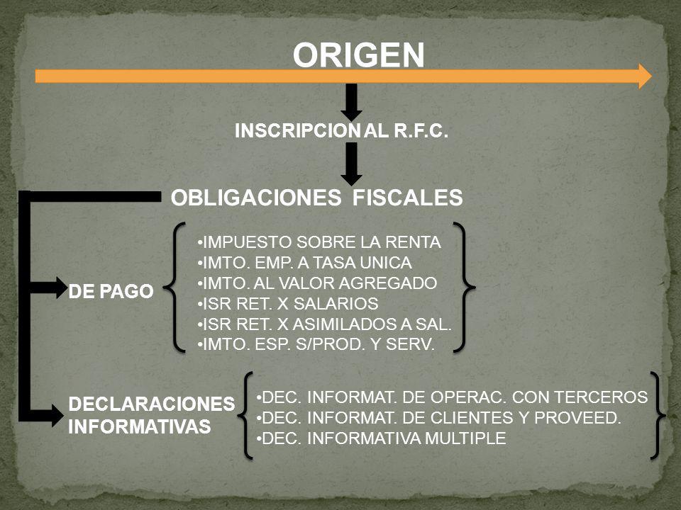 ORIGEN OBLIGACIONES FISCALES DE PAGO DECLARACIONES INFORMATIVAS INSCRIPCION AL R.F.C. IMPUESTO SOBRE LA RENTA IMTO. EMP. A TASA UNICA IMTO. AL VALOR A