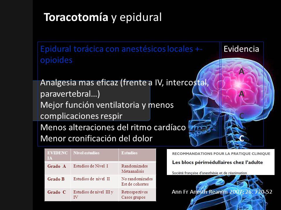 Epidural torácica con anestésicos locales +- opioides Analgesia mas eficaz (frente a IV, intercostal, paravertebral…) Mejor función ventilatoria y men