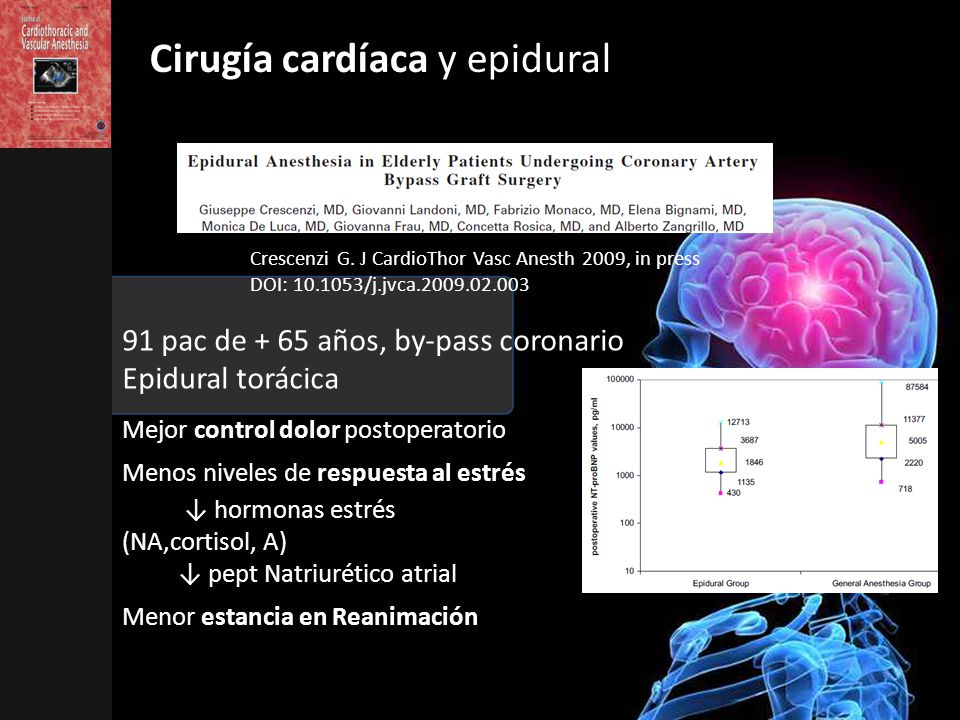 91 pac de + 65 años, by-pass coronario Epidural torácica Crescenzi G. J CardioThor Vasc Anesth 2009, in press DOI: 10.1053/j.jvca.2009.02.003 Mejor co