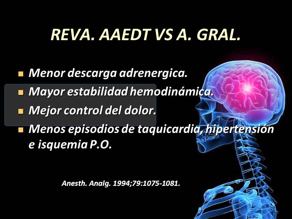 REVA. AAEDT VS A. GRAL. Menor descarga adrenergica. Menor descarga adrenergica. Mayor estabilidad hemodinámica. Mayor estabilidad hemodinámica. Mejor