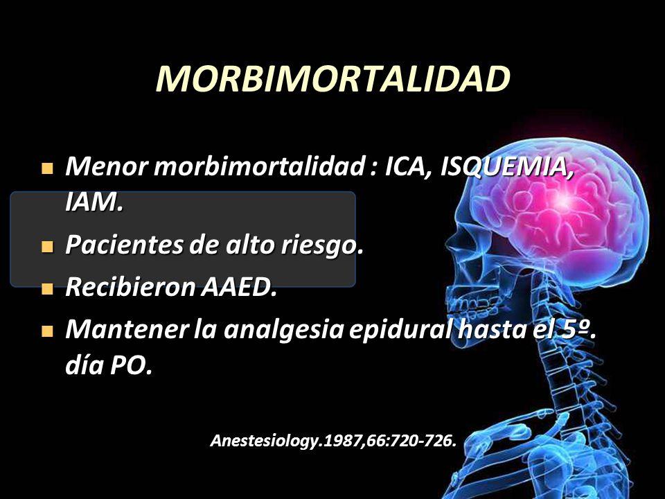 MORBIMORTALIDAD Menor morbimortalidad : ICA, ISQUEMIA, IAM. Menor morbimortalidad : ICA, ISQUEMIA, IAM. Pacientes de alto riesgo. Pacientes de alto ri