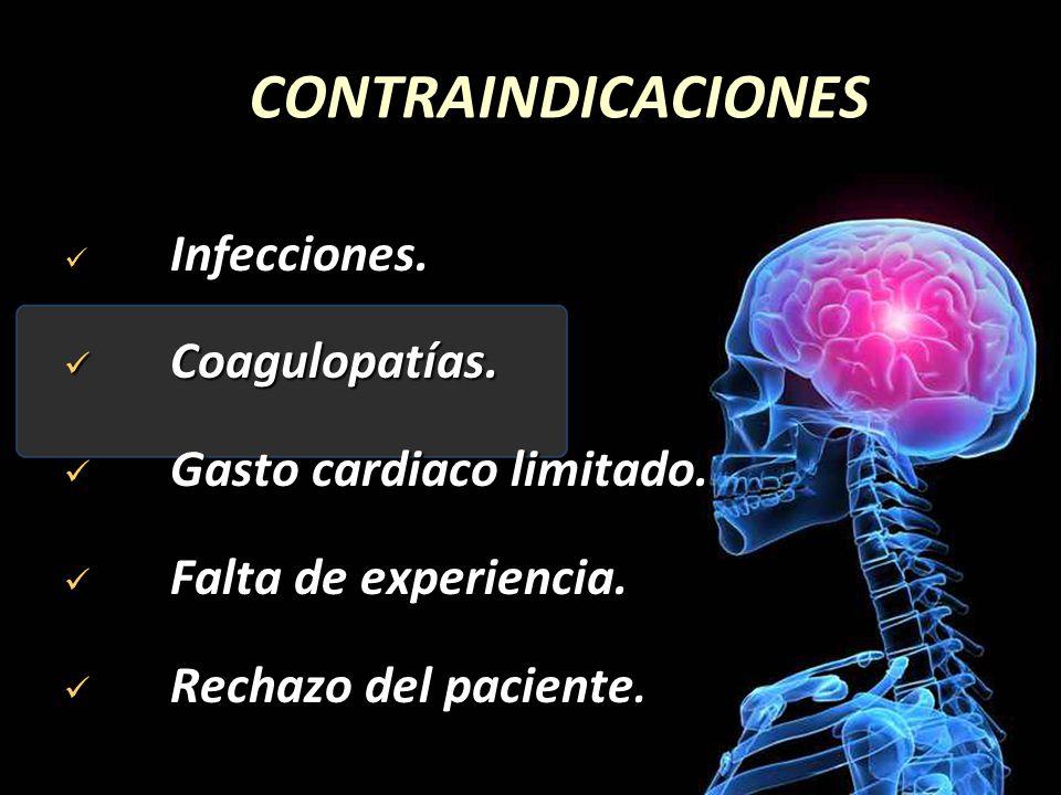 CONTRAINDICACIONES Infecciones. Infecciones. Coagulopatías. Coagulopatías. Gasto cardiaco limitado. Gasto cardiaco limitado. Falta de experiencia. Fal