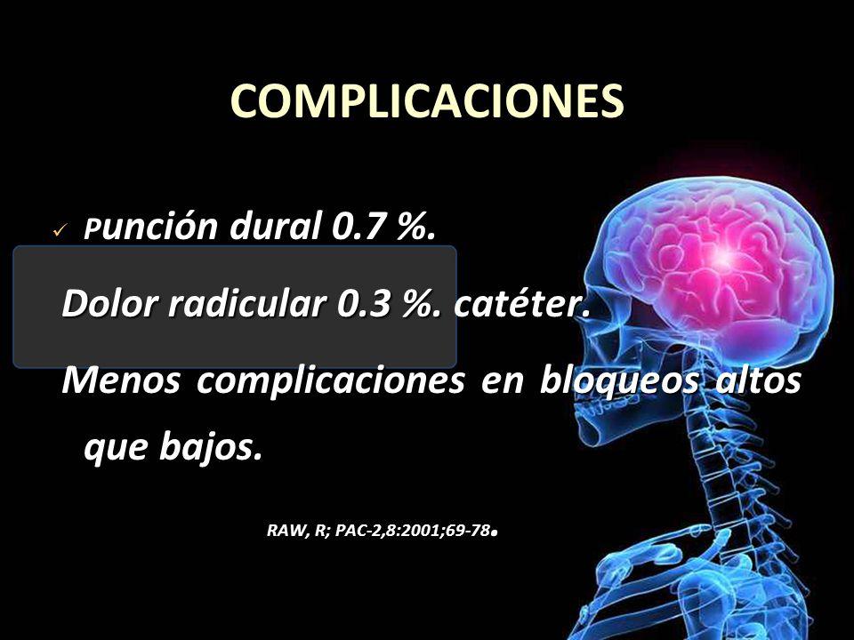 COMPLICACIONES P unción dural 0.7 %. P unción dural 0.7 %. Dolor radicular 0.3 %. catéter. Dolor radicular 0.3 %. catéter. Menos complicaciones en blo