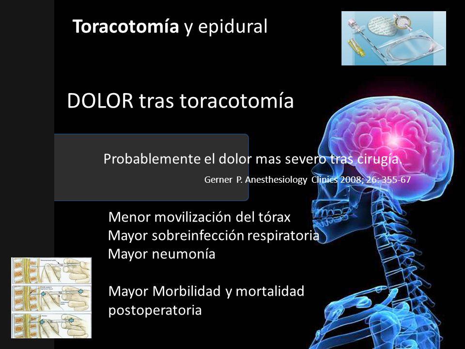 DOLOR tras toracotomía Probablemente el dolor mas severo tras cirugía. Menor movilización del tórax Mayor sobreinfección respiratoria Mayor neumonía M