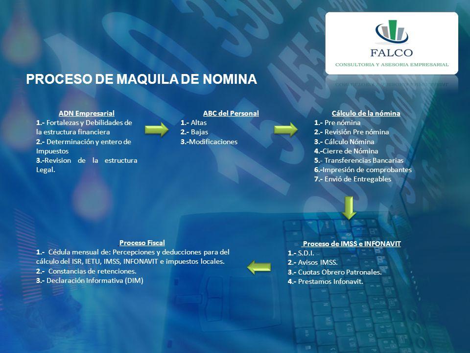 PROCESO DE MAQUILA DE NOMINA ABC del Personal 1.- Altas 2.- Bajas 3.-Modificaciones ADN Empresarial 1.- Fortalezas y Debilidades de la estructura fina