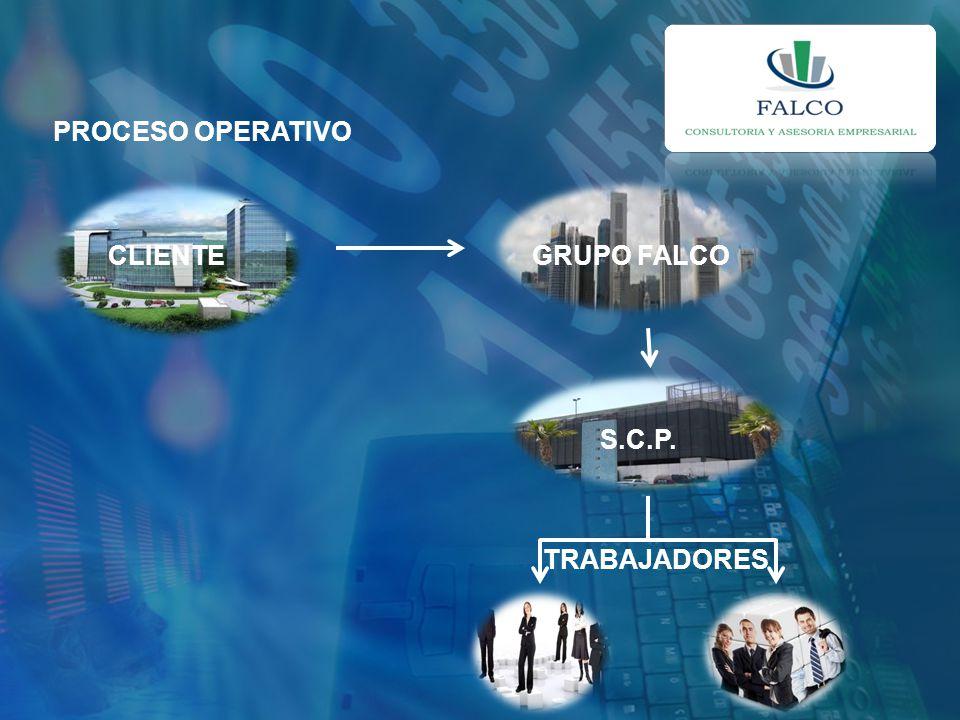 PROCESO OPERATIVO CLIENTEGRUPO FALCO S.C.P. TRABAJADORES