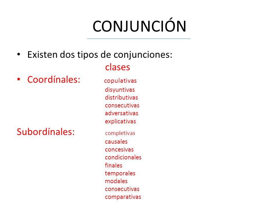 CONJUNCIÓN Existen dos tipos de conjunciones: clases Coordínales: copulativas disyuntivas distributivas consecutivas adversativas explicativas Subordí