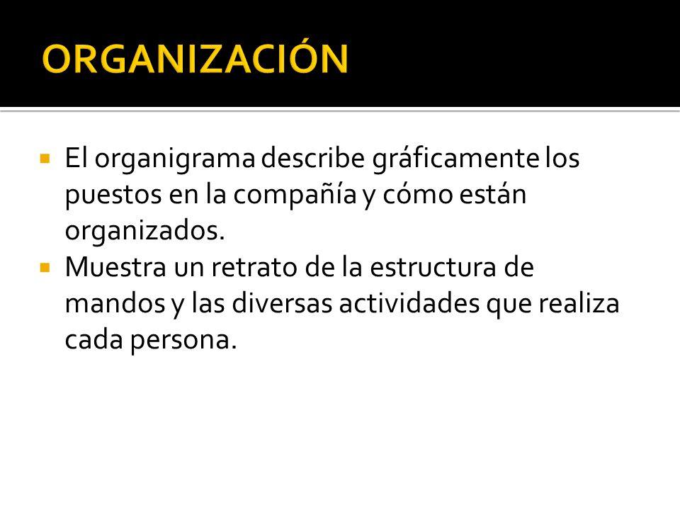 El organigrama describe gráficamente los puestos en la compañía y cómo están organizados. Muestra un retrato de la estructura de mandos y las diversas