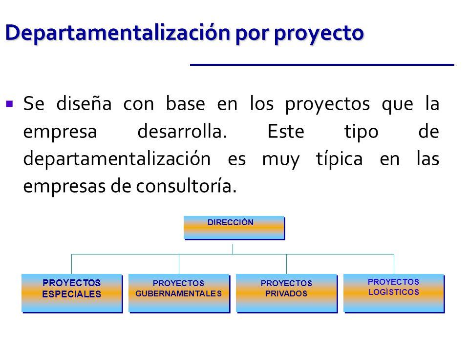 Se diseña con base en los proyectos que la empresa desarrolla. Este tipo de departamentalización es muy típica en las empresas de consultoría. Departa