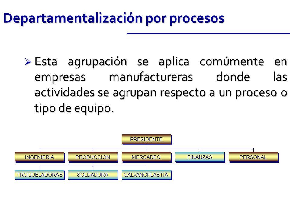 Esta agrupación se aplica comúmente en empresas manufactureras donde las actividades se agrupan respecto a un proceso o tipo de equipo. Esta agrupació