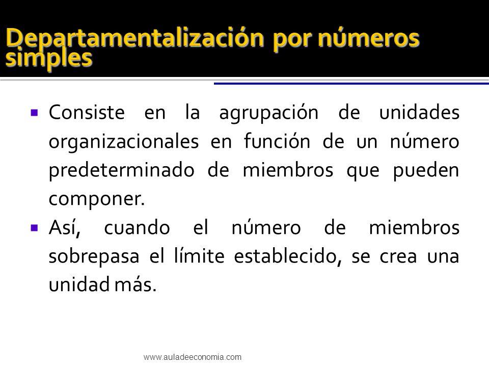 Consiste en la agrupación de unidades organizacionales en función de un número predeterminado de miembros que pueden componer. Así, cuando el número d