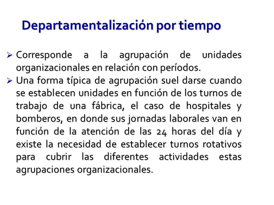 Corresponde a la agrupación de unidades organizacionales en relación con períodos. Corresponde a la agrupación de unidades organizacionales en relació
