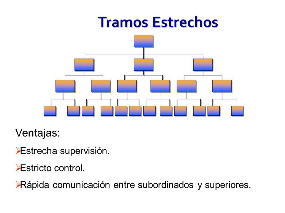 Tramos Estrechos Ventajas: Estrecha supervisión. Estricto control. Rápida comunicación entre subordinados y superiores.