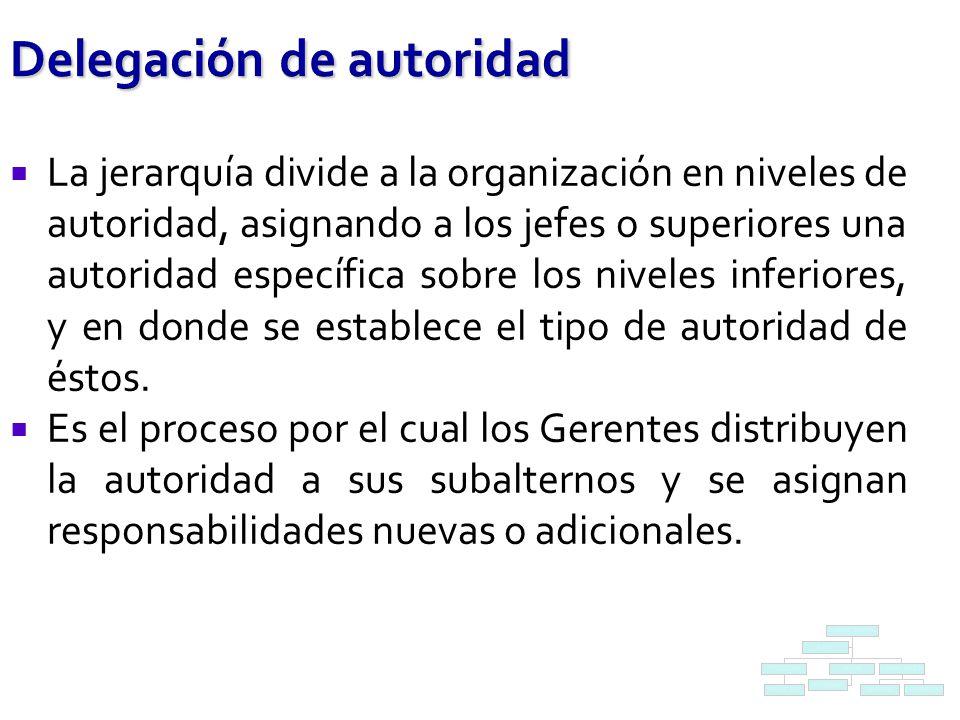 La jerarquía divide a la organización en niveles de autoridad, asignando a los jefes o superiores una autoridad específica sobre los niveles inferiore