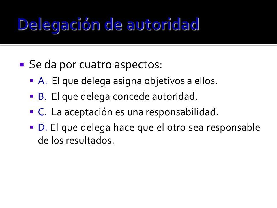 Se da por cuatro aspectos: A. El que delega asigna objetivos a ellos. B. El que delega concede autoridad. C. La aceptación es una responsabilidad. D.