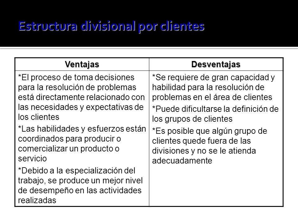 VentajasDesventajas *El proceso de toma decisiones para la resolución de problemas está directamente relacionado con las necesidades y expectativas de