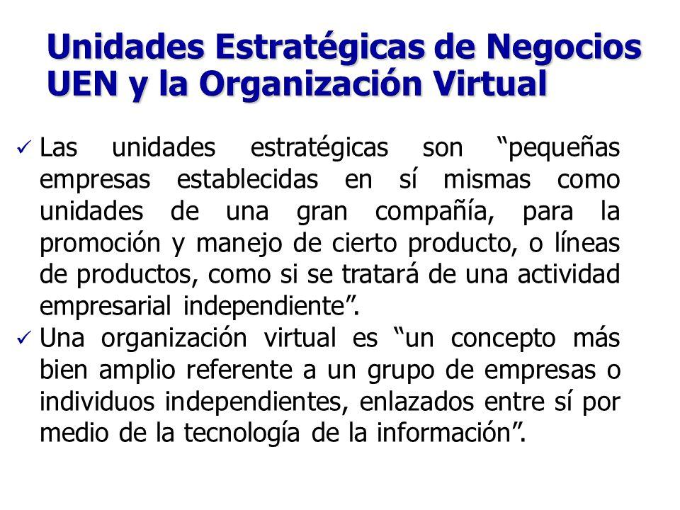 Unidades Estratégicas de Negocios UEN y la Organización Virtual Las unidades estratégicas son pequeñas empresas establecidas en sí mismas como unidade