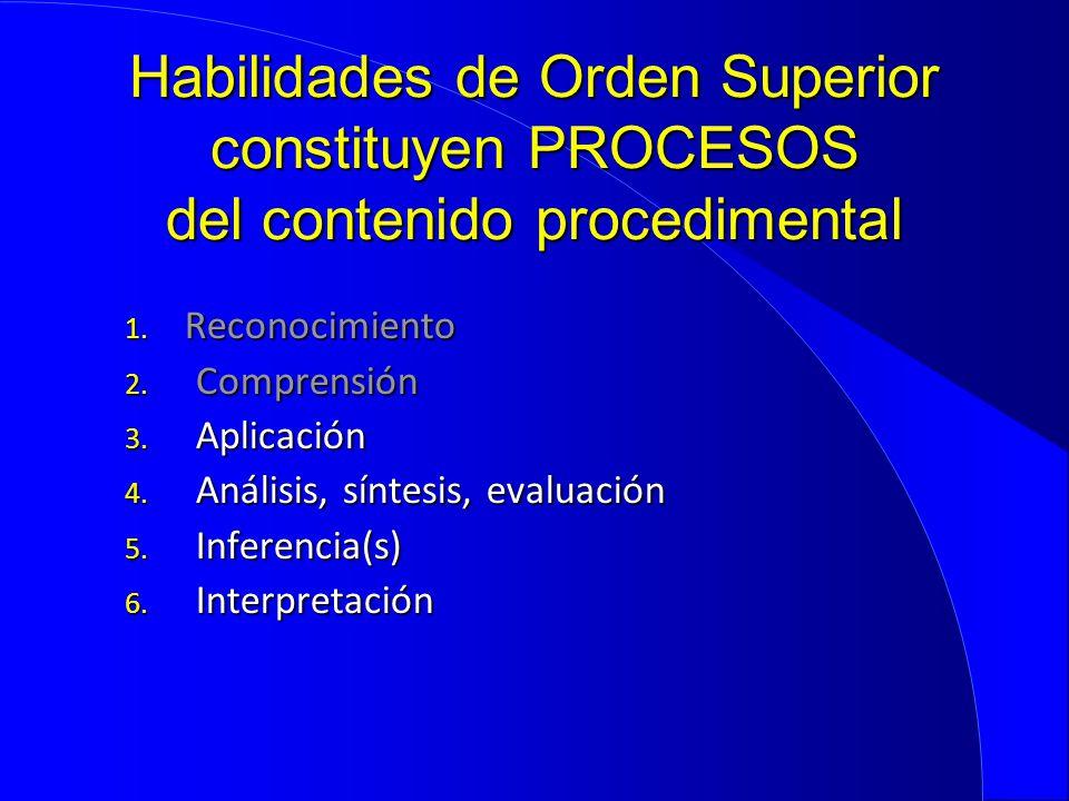Habilidades de Orden Superior constituyen PROCESOS del contenido procedimental 1. Reconocimiento 2. Comprensión 3. Aplicación 4. Análisis, síntesis, e