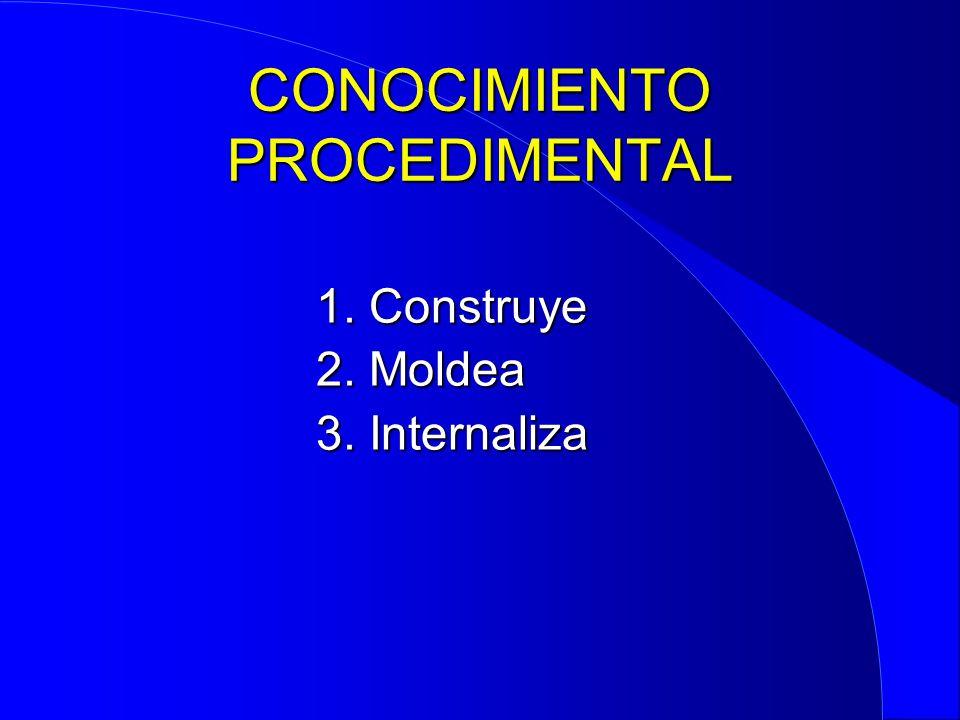 CONOCIMIENTO PROCEDIMENTAL 1. Construye 2. Moldea 3. Internaliza