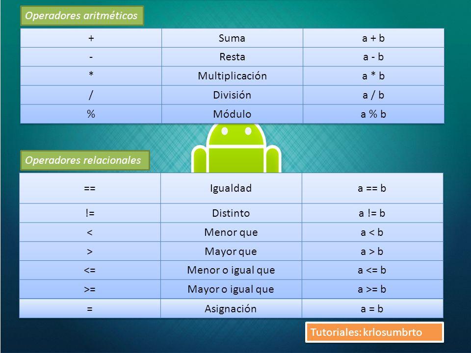 Tipos de variables Tutoriales: krlosumbrto
