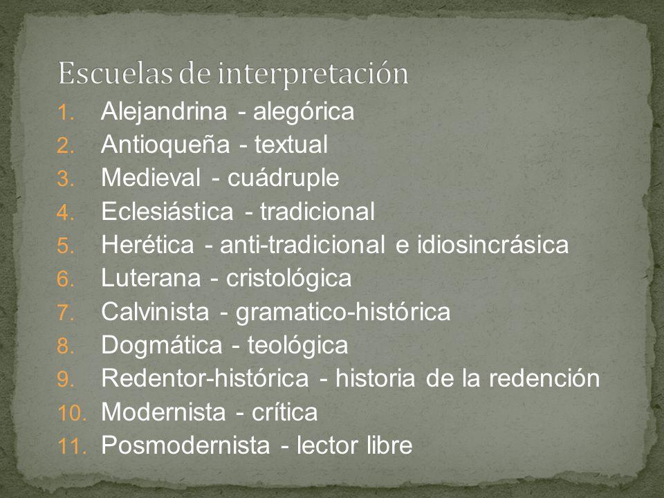 1. Alejandrina - alegórica 2. Antioqueña - textual 3. Medieval - cuádruple 4. Eclesiástica - tradicional 5. Herética - anti-tradicional e idiosincrási
