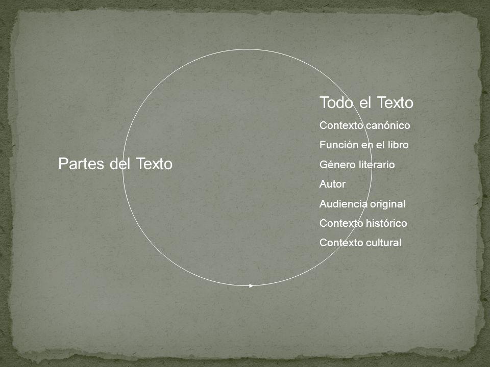Partes del Texto Todo el Texto Contexto canónico Función en el libro Género literario Autor Audiencia original Contexto histórico Contexto cultural