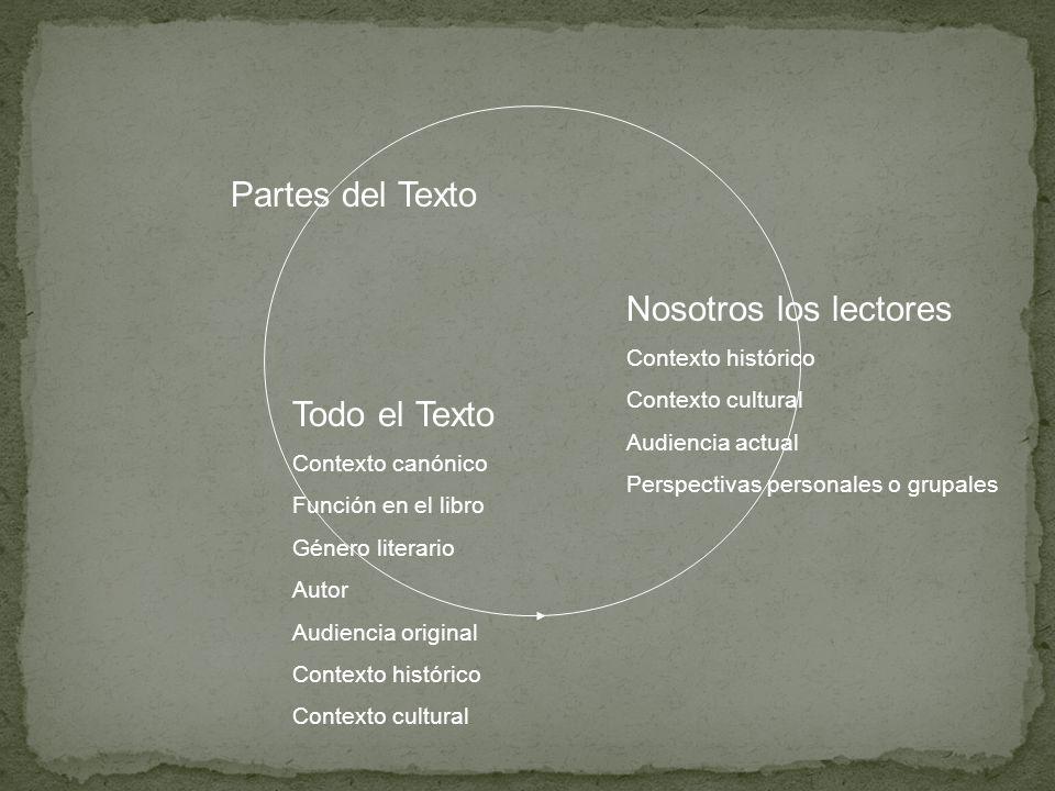 Partes del Texto Todo el Texto Contexto canónico Función en el libro Género literario Autor Audiencia original Contexto histórico Contexto cultural No